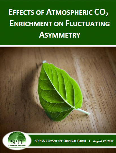 Fluctuating asymmetry