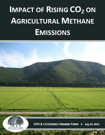 rising_co2_methane.png